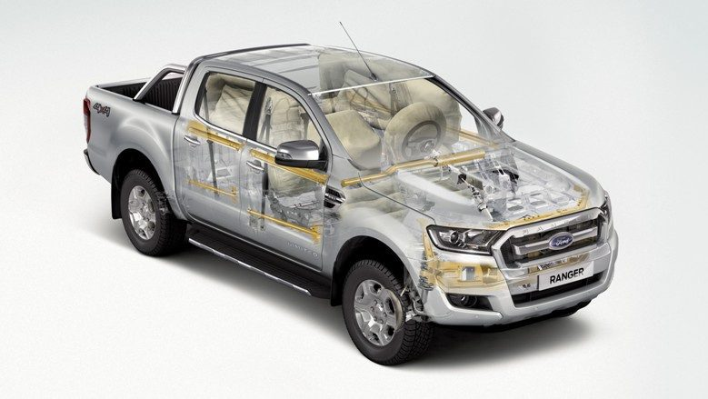 Ford Sabac - Ranger 6